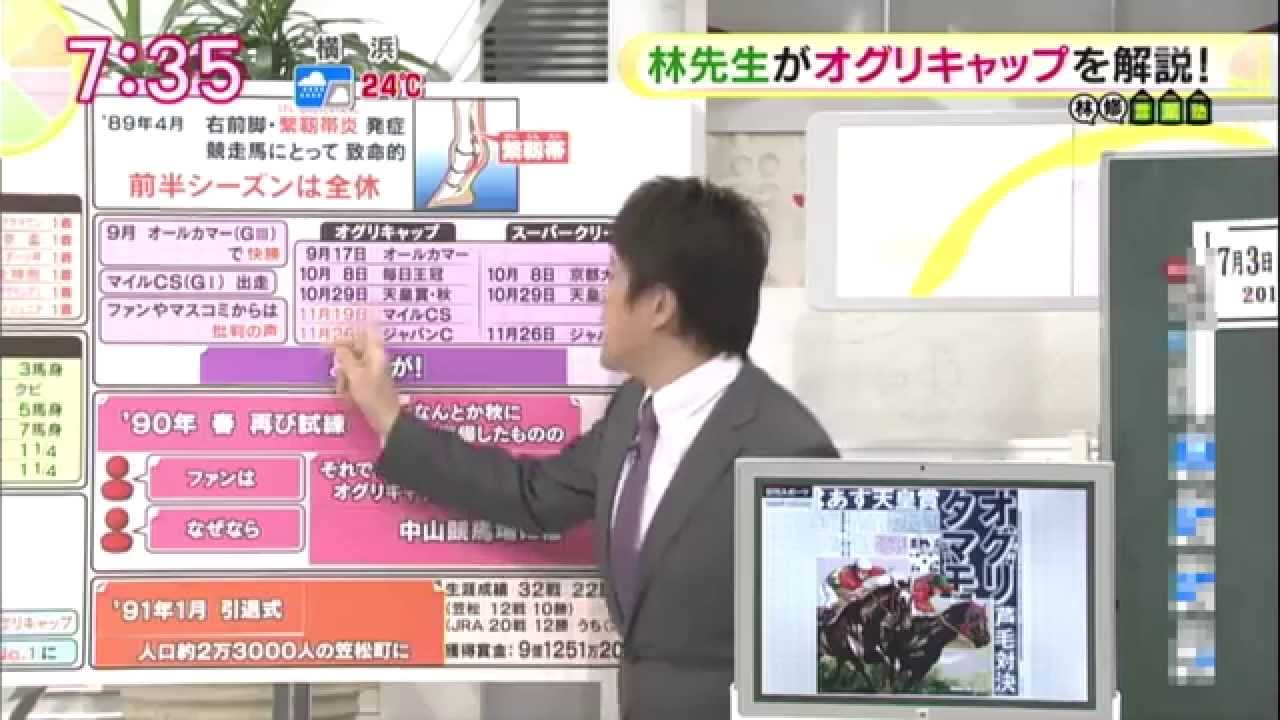 林修氏、朝の番組でオグリキャップを熱く語る