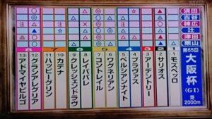 mnewsplus 1617519086 4801 300x169 - 【レース】大阪杯(阪神・G1) 無敗の新鋭が2強を一蹴!先手レイパパレ(川田)ち直線でも後続を寄せ付けず圧勝!無傷6連勝でG1初制覇