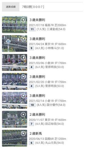 livejupiter 1627046204 201 300x526 - 【競馬】プリンニシテヤルノ、JRA登録抹消