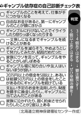 ギャンブル依存症の人集まれ~!