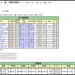 9月18日金沢競馬8Rで大規模な八百長!?吉原寛人も関与か