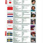 藤田菜七子騎手、UAEで海外デビュー 14日0時45分発走予定