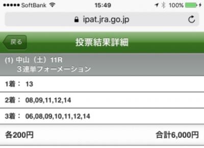 keiba 1490427040 12003 400x290 - 日経賞大反省会