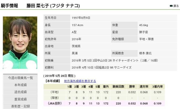 keiba 1527500635 4305 - 坂井瑠星騎手が豪州アデレードのトップ厩舎の主戦騎手に抜擢 騎乗技術を高く評価
