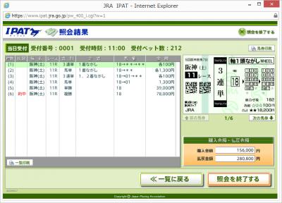 【競馬】阪神C(G2) 今年もこの舞台で復活!好位追走リアルインパクト追い比べ制し連覇達成