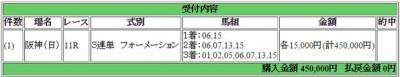 【競馬】桜花賞(阪神・G1) 岩田に導かれ一人旅!先手を取ったレッツゴードンキ、超スローから直線突き放し逃げ切り圧勝!