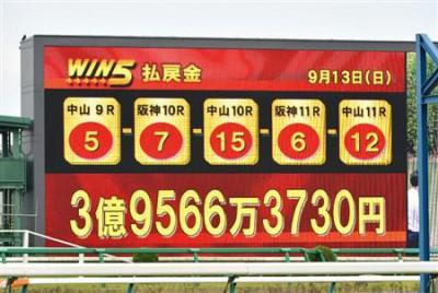 WIN5で史上最高配当!払戻金約3億9500万円! 対象レース勝ち馬の単勝人気が4→11→3→10→13番人気と波乱が続き