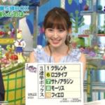 """こじはる 安田記念3連単的中!1535・6倍の""""10万馬券"""""""