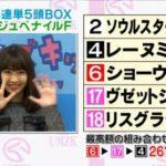 【G1】阪神ジュベナイルF 欧州の超良血が主役!好位追走ソウルスターリング(ルメール)直線内から抜け出し2歳女王!