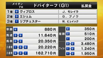 mnewsplus 1490456352 4710 400x225 - ドバイターフ(メイダン・UAE・G1) モレイラマジック炸裂!ヴィブロス外から豪脚繰り出し鮮やか差し切り!G1・2勝目
