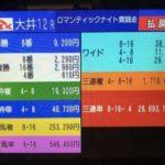 <100円が26,693,120円に!?>大井競馬で地方競馬史上最高配当の大波乱!
