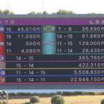 中京7RでJRA史上3位の超万馬券 3連単2294万6150円に木幡初「自分でもびっくり!」