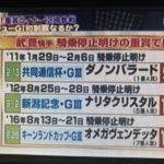 ヴィクトリアマイル(東京・G1) 人気薄激走!中団追走ジュールポレール(幸)直線追い比べを制し重賞・G1初制覇!