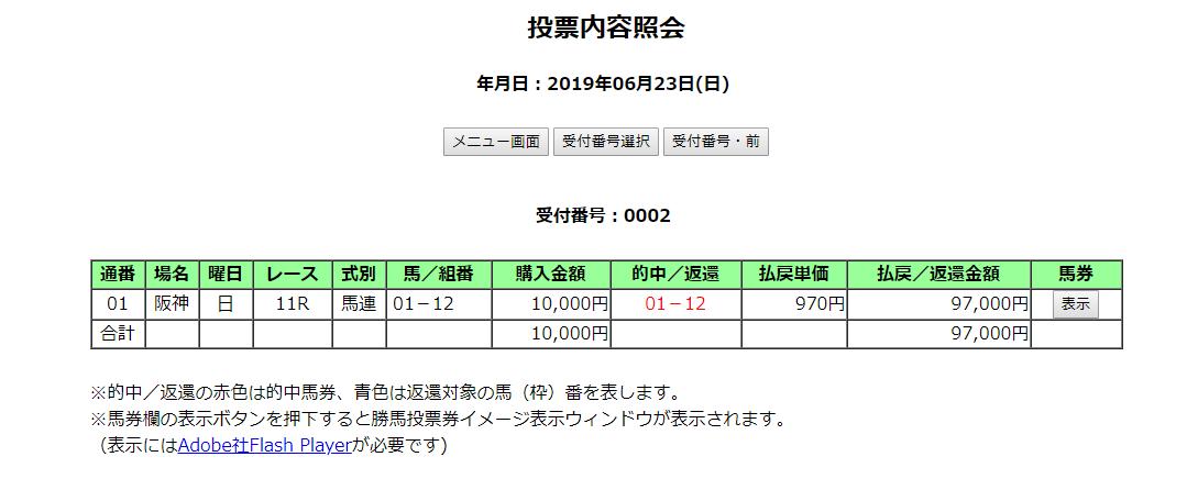 mnewsplus 1561548367 1301 - 帝王賞(大井・Jpn1) 大井2000は走る!後方待機オメガパフューム(レーン)直線外強襲!鮮やか差し切りG1・2勝目!